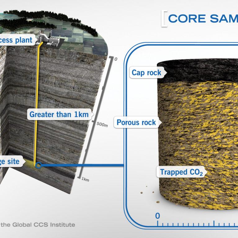 Storage - Core sample