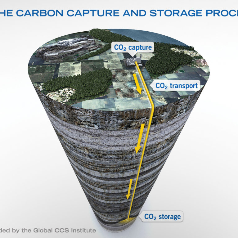 The carbon capture and storage process