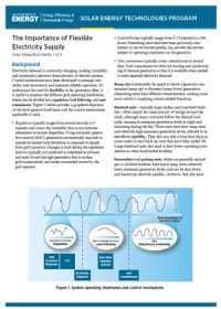 The importance of flexible electricity supply
