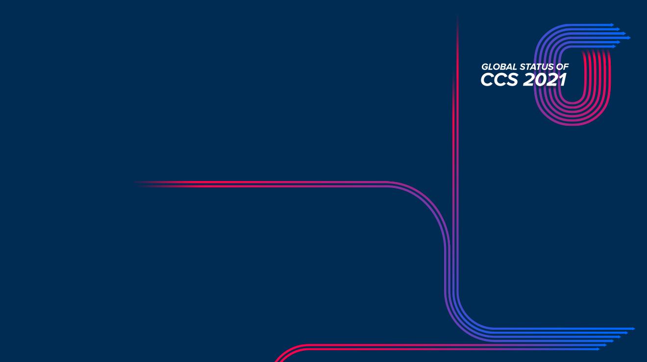 Global Status of CCS Report 2021